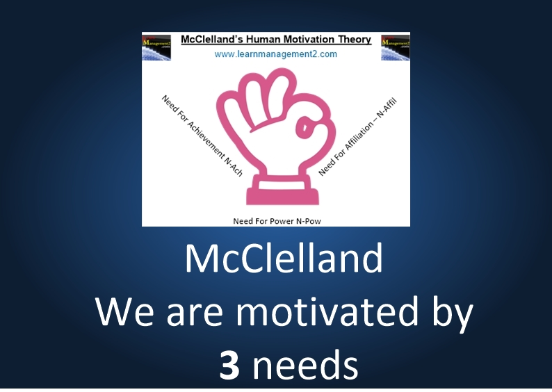 Diagram showing McLelland's Three Need Theory
