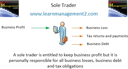 Sole Trader Benefits and Liabilities Diagram