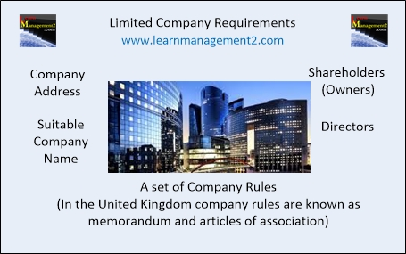 Diagram summarising limited company requirements